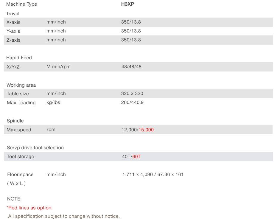 Akira-Seiki | Twin Pallet Change, H3XP, Specs | Advanced Machinery Companies